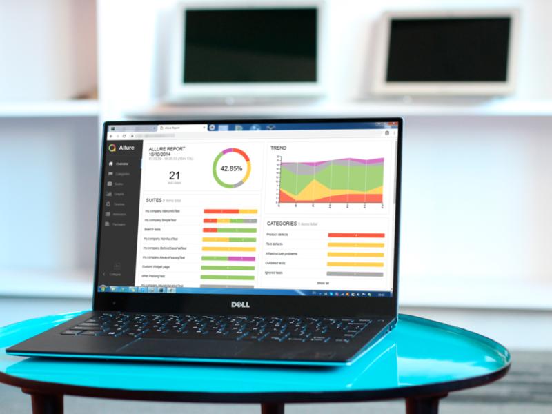 Платформа для оценки коммуникаций клиентов/сотрудников (NDA)